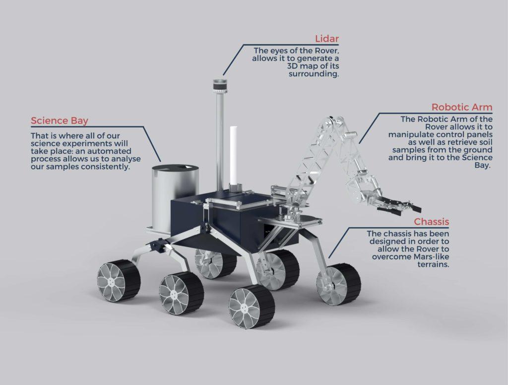 Xplore Mars Rover